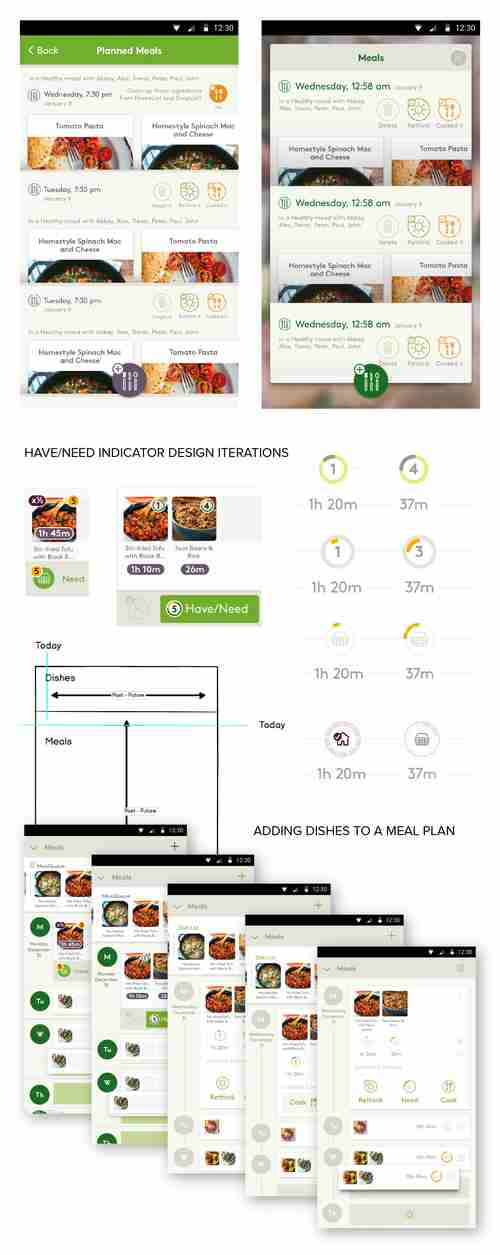 Multiple Meals Ideas