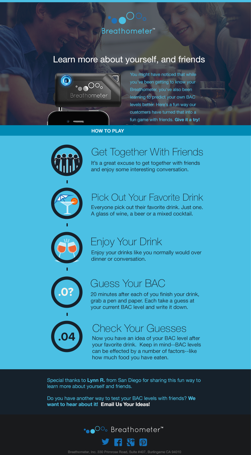 Learn More About Yourself, and Friends (Full Sized)