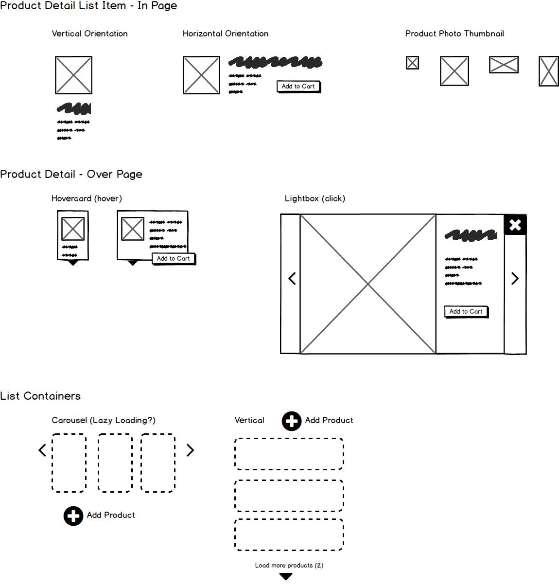 Component Concept